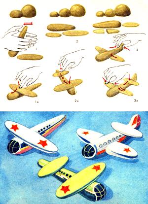 лепка самолета в средней группе поэтапно картинки шляпы итальянские